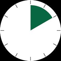temps durée montre 10mn