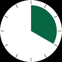 temps durée montre 20mn