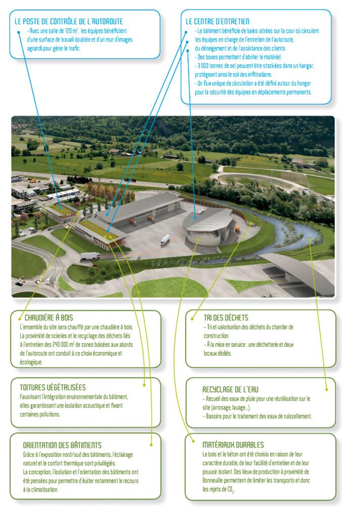 Centre d'entretien et poste de contrôle à Bonneville