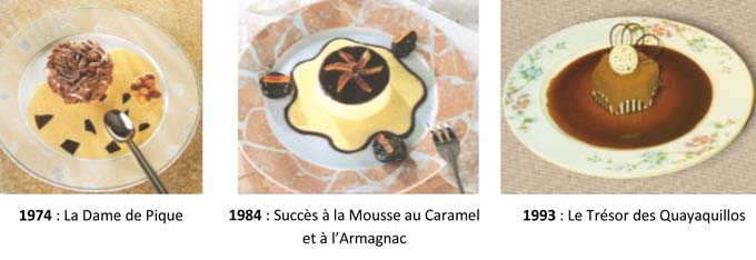 Evolution du dessert