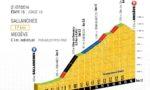 Tour de France 2016 - Sallanches - Megève