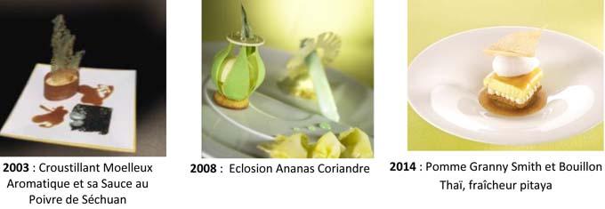 Evolution du dessert 1